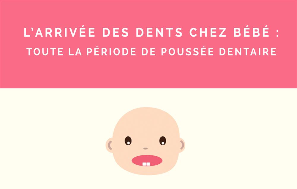 Populaire Poussée dentaire de bébé : toute la période d'arrivée des dents de  XG69