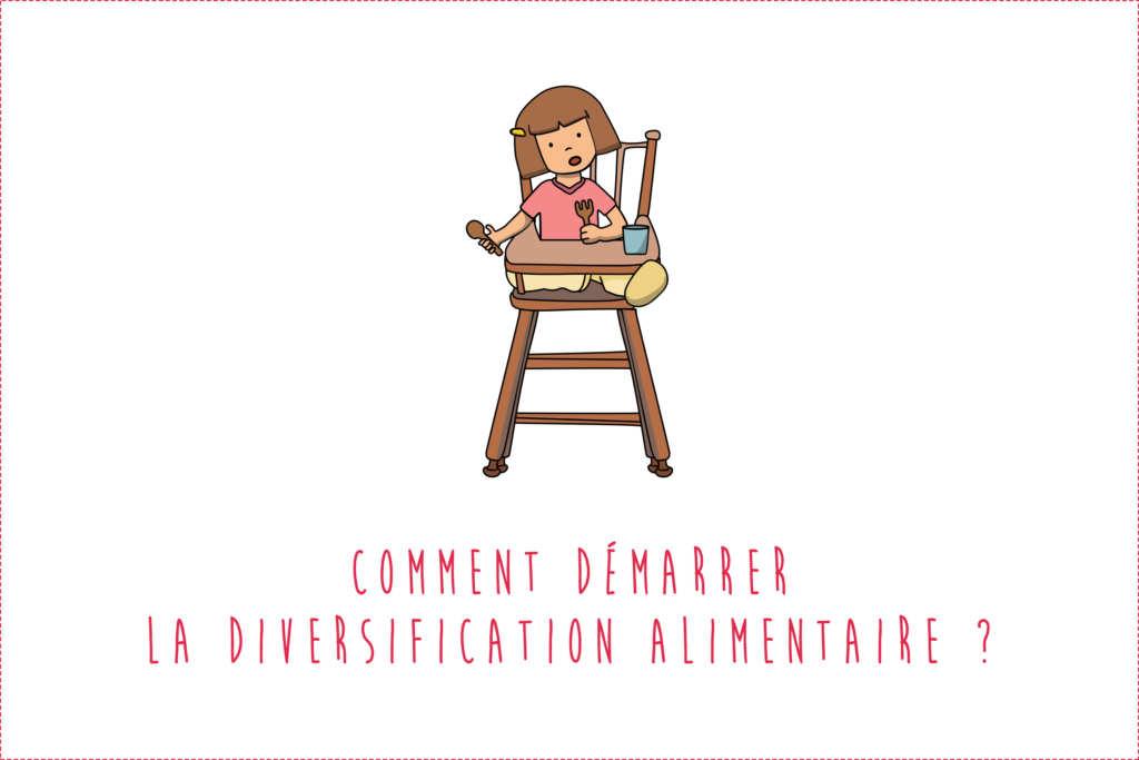 Diversification alimentaire de bébé : Comment commencer ?