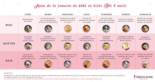 Le menu de la semaine de bébé en hiver (Dès 6 mois)
